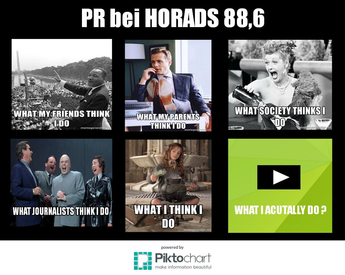 PR bei HORADS
